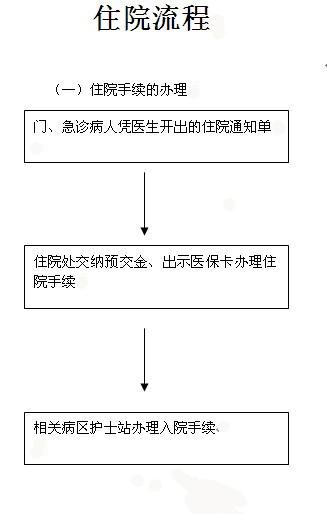 http://www.yxsph.com/system/Edit/uploadfile/2011123058607097.jpg